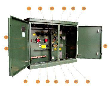 Transformador tipo pedestal monofasico - Transformador electrico precio ...